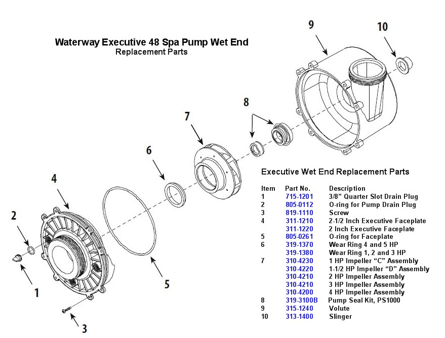 Exec48Parts waterway executive 48 wet end spa pump replacement parts waterway executive 56 wiring diagram at n-0.co