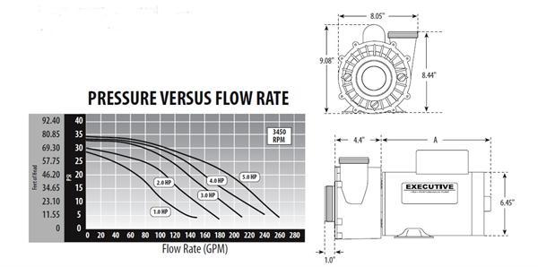 Waterway Spa Pumps 3721621 1d Pf 40 2n22c Waterway Executive 56 Spa Pump Waterway Executive Hot Tub Motor
