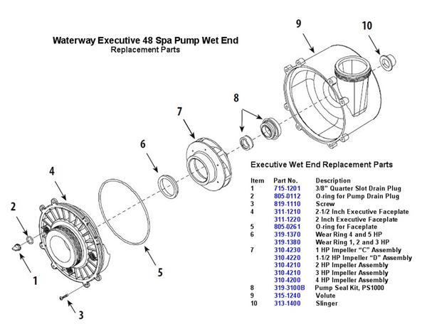 Waterway Executive 48 Wet End Spa Pump Replacement Parts