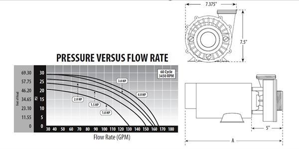 Waterway Spa Pumps | Part No. 3420610-10, SD-15-2N11C | 1.5hp Hi-Flo on
