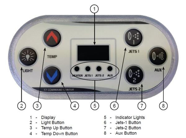 T7Topside2 united spas cbt7 digital spa control replacement hot tub nu wave spa controls a-24 wiring diagram at aneh.co